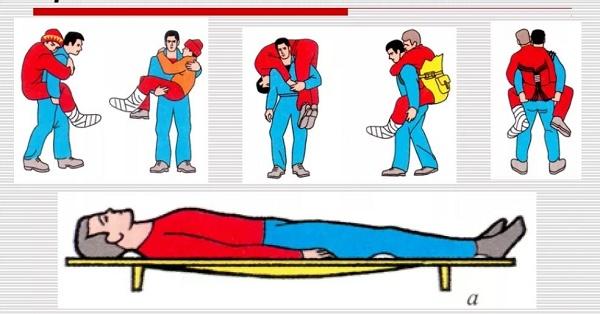 Помощь при травмах